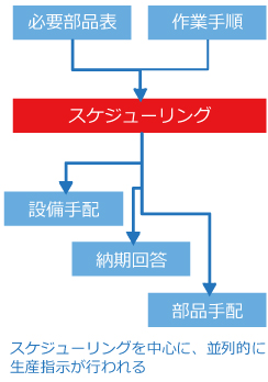 basic-knowledge09
