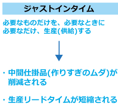 basic-knowledge012