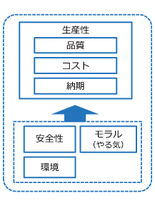 basic-knowledge03