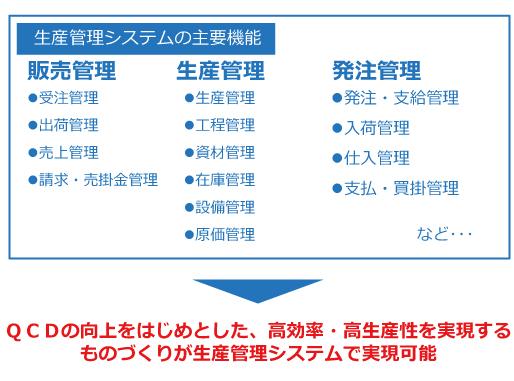 basic_system01
