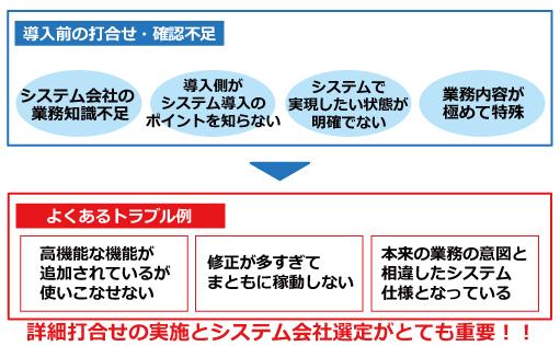 basic_system02